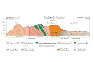 "<div class=""bildtext_en""> The Ceneri Base Tunnel: longitudinal profile</div>"