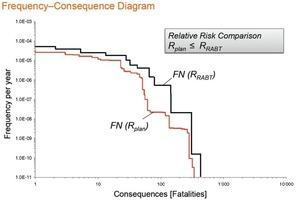 "<div class=""bildtext_en"">Comparative GRA study (F-H diagram)</div>"