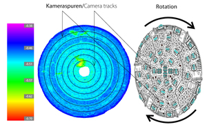 """<div class=""""bildtext_en"""">Left: colour-coded relief presentation of the face in keeping with colour scale in [m] left, camera tracks (black concentric circles) and incipient rim area at the edge (dark blue); right: cutter head with blue coloured discs. The arrows indicate possible assembly points for the camera unit</div>"""