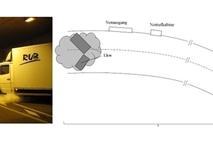 "<div class=""bildunterschrift_en"">Simulated traffic accident in the Engelbert Tunnel Gevelsberg (left) and investigation set-up (right)</div>"