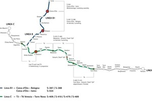 1 The new lines B1 and C will improve significantly the traffic situation in Rome/I