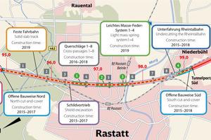 """<div class=""""bildtext_en"""">Rastatt Tunnel: construction schedule 2013–2019</div>"""