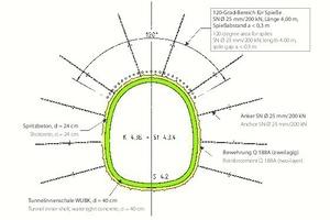 """<div class=""""bildtext""""><strong>3</strong>Vortriebsklasse K4.3B + St4.3.4 </div>"""