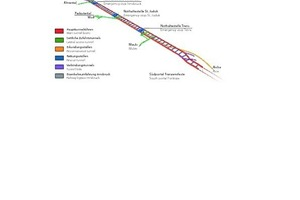 "<div class=""bildtext_en"">Schematic representation of the Brenner Base Tunnel</div>"