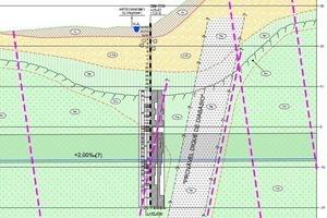 "<div class=""bildunterschrift_en"">Geological zones risk of sliding along the length of the tunnel</div>"