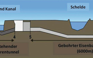 "<div class=""bildunterschrift_en"">Longitudinal section of the project with undertunnelling the Schelde and the Canal Dock B1-B2 </div>"