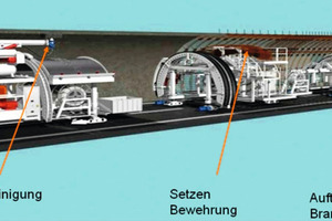 Example for redeveloping a road tunnel