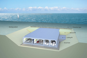 """<div class=""""bildtext_en"""">Schematic view of how the immersed Fehmarnbelttunnel can be imbedded in the sea ground</div>"""