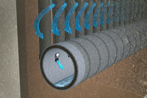 """<div class=""""bildtext_en"""">3)Collection of any slight seepage water quantities through drainage piles into the new seepage water tunnel 