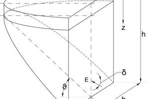 "<div class=""bildtext"">Bruchkörpermodell nach Piaskowski/Kowalewski</div>"