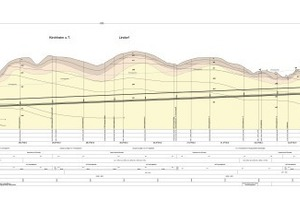 "<div class=""bildtext_en"">Structural longitudinal section of the Albvorland Tunnel</div>"