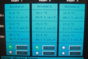 6 Data logger display of temperature and humidity readings<br />