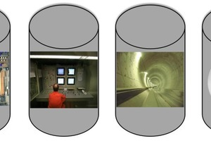 """<div class=""""bildtext_en"""">Multiple column principle of process data analysis in mechanised tunnelling</div>"""