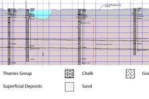 """<div class=""""bildtext_en"""">Exemplary geotechnical longitudinal section</div>"""