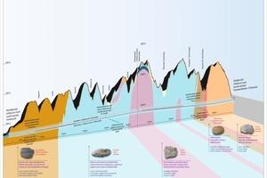 "<div class=""bildtext_en"">Geology of the Brenner Base Tunnel</div>"
