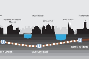 """<div class=""""bildtext_en"""">After the breakthrough between the new U5 tunnel and the Brandenburg Gate Station in Berlin, the tracks are now being laid. As from 2020, the 1.6 km long section closing the gap between the U5 and U55 is scheduled to become operational thus creating a combined 22 km long route </div>"""