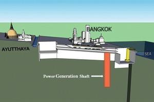Power Generation Shaft in Multi-Service Flood Tunnel System