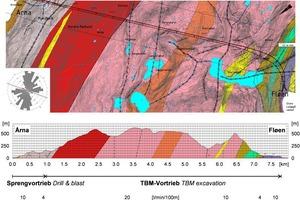 "<div class=""bildtext_en"">5)Geological map (top) and geological longitudinal profile (bottom) |</div>"