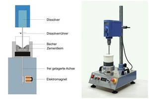 2Pull-off test unit devised by HeidelbergCement to establish the efficacy of non-alkaline accelerators<br />
