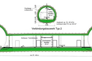 """<div class=""""bildtext_en"""">Standard cross-section in Steinbühltunnel</div>"""