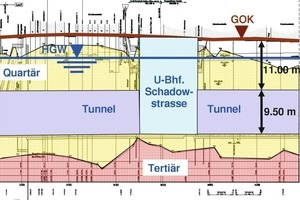 8 Geological longitudinal section of the tunnel route<br />