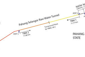Pahang Selangor Map: A combination of several NATM headings and 3 TBM drives are being used to excavate the long tunnel