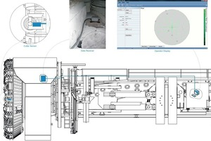 """<div class=""""bildunterschrift_en"""">The cutter monitoring system consists of cutter sensors that relay information to a display in the operator's cab</div>"""