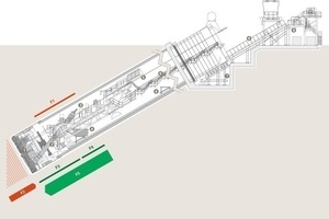 """<div class=""""bildunterschrift_en"""">Schematic presentation of the system and machine components as well as the active forces: F1 pulling cable, F2 water and earth pressure, F3 TBM, F4 back-up system, F5 thrusting jacks, 1 cutting wheel, 2 screw conveyor, 3 control stand, 4 winch car, 5 pulling cable, 6 escalator elements, 7 tilting shield cradle, 8 starting-up structure for back-up system, 9 winch platform</div>"""