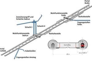 """<div class=""""bildtext_en"""">Schematic view of the tunnel system</div><div class=""""bildtext_en""""></div>"""