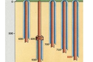 """<div class=""""bildtext_en"""">Freeze shafts carried out worldwide</div>"""