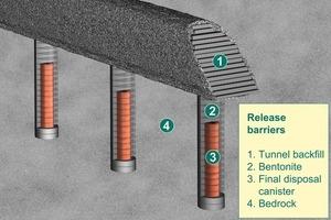 Release barriers