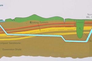"<div class=""bildtext_en"">Niagara Tunnel Facility Project: simplified geological longitudinal section </div>"
