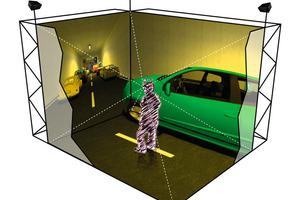 Schematische Darstellung eines Probanden im 3D-Multisensoriklabor<br />