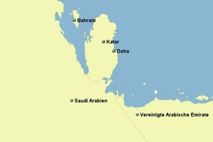 Qatar's topographical situation