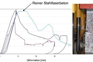 Compression tests on annular lining segment joints (Oenzberg Tunnel project)