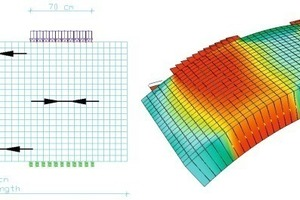 Calculation of Tensile Stresses from Ram Pressure