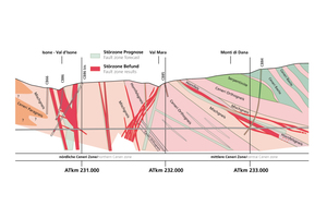 """<div class=""""bildtext_en"""">Excerpt from the longitudinal profile of geological findings for the northern and central Ceneri Zone</div>"""